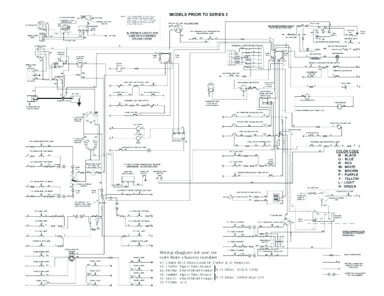 Jaguar Mk2 Wiring Diagram from static-assets.imageservice.cloud