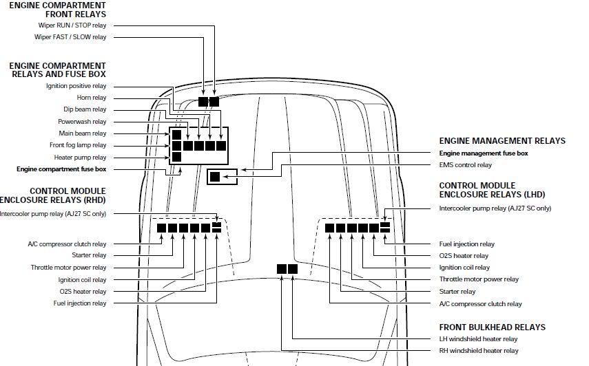 [SCHEMATICS_43NM]  BE_1229] 1995 Jaguar Xjs Fuse Box Diagram Wiring Diagram | 1997 Jaguar Xj6 Fuse Box Diagram |  | Bachi Aryon Viewor Xolia Weasi Heeve Mohammedshrine Librar Wiring 101