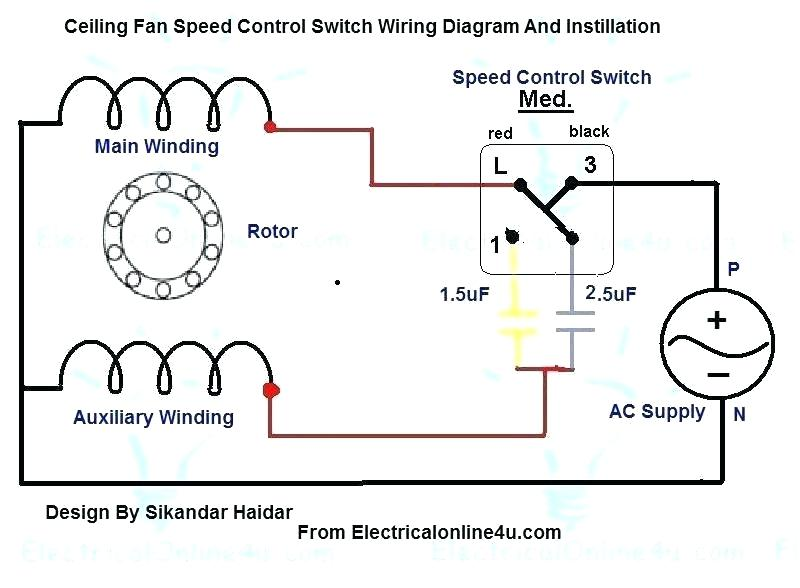 Gz 2025 Ceiling Fan Speed Switch Wiring Diagram Download Diagram