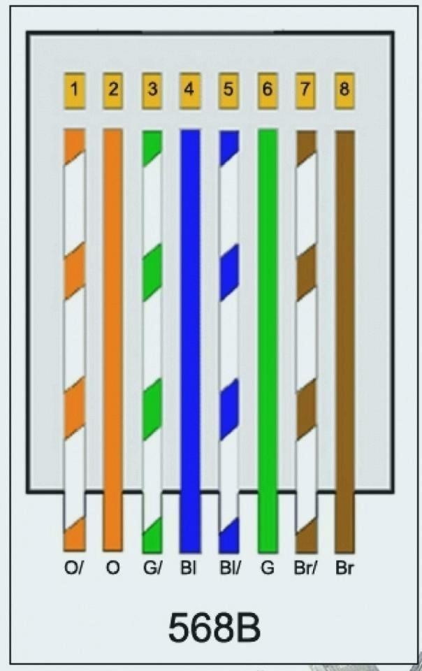 Rj 45 Cat6 Wiring Diagram Delco Hei