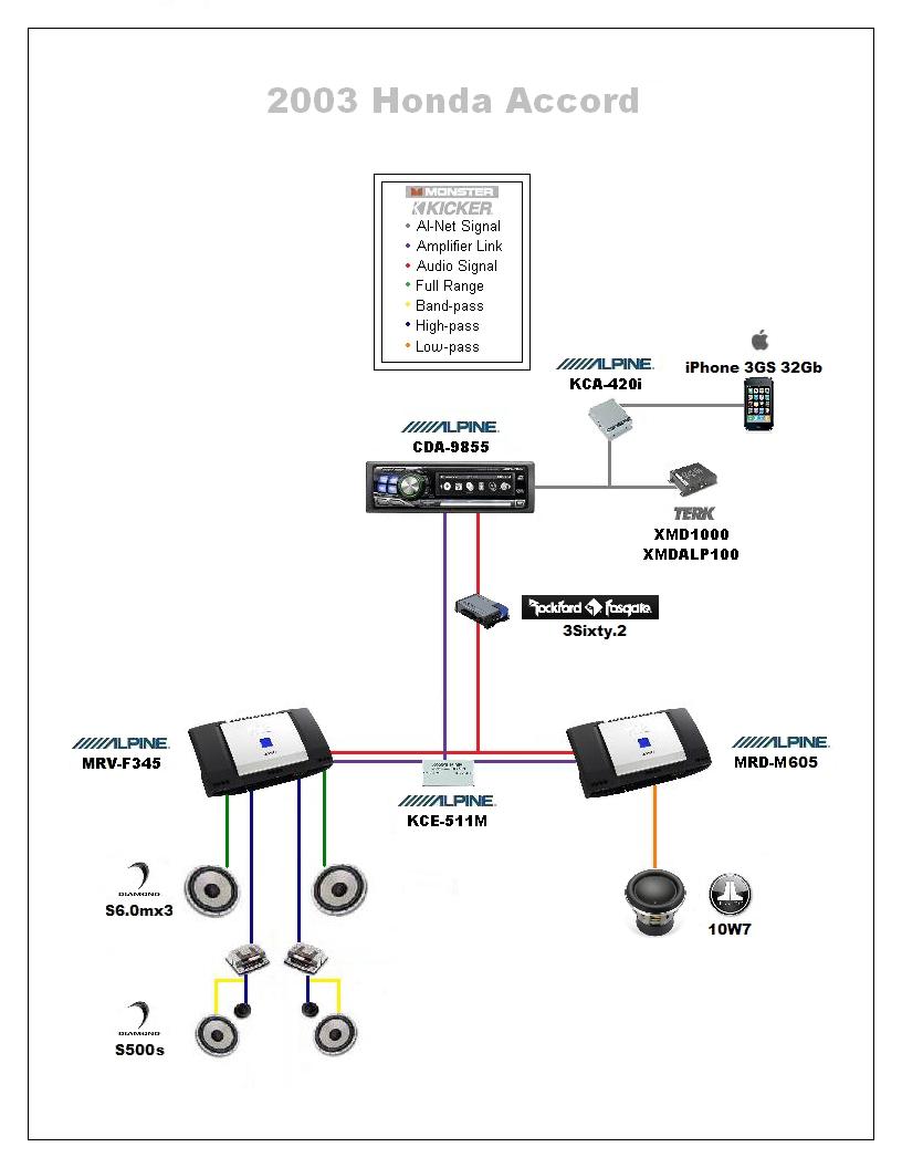 DY_6689] Pioneer Deh P3100Ub Wiring Diagram Wiring DiagramSand Ynthe Sapre Vesi Para Numap Mohammedshrine Librar Wiring 101