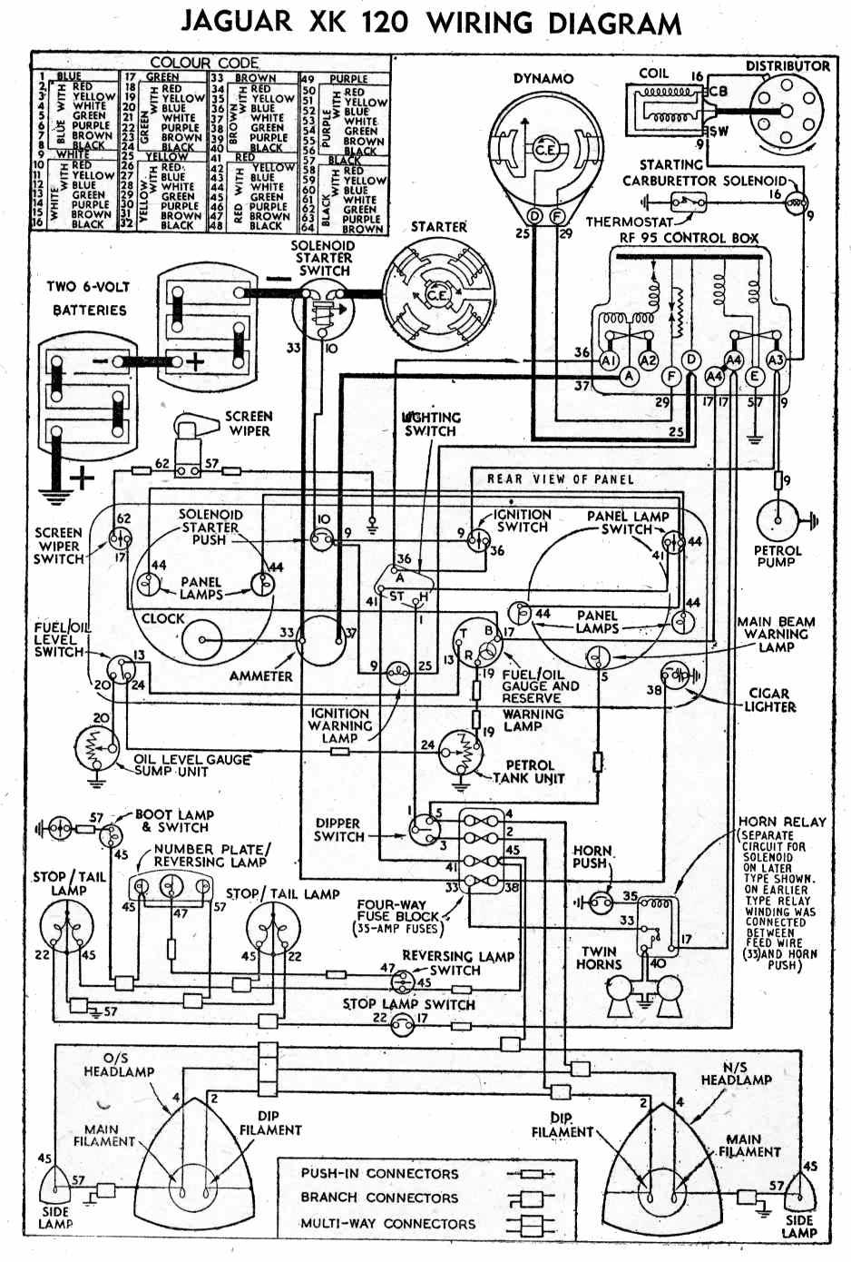 [TVPR_3874]  EN_6071] 1954 Jaguar Xk120 Wiring Diagram Schematic Wiring Diagram | 1954 Jaguar Wiring Diagram |  | Phon Tivexi Usly Ariot Subd Lline Gritea Winn Xortanet Salv Mohammedshrine  Librar Wiring 101