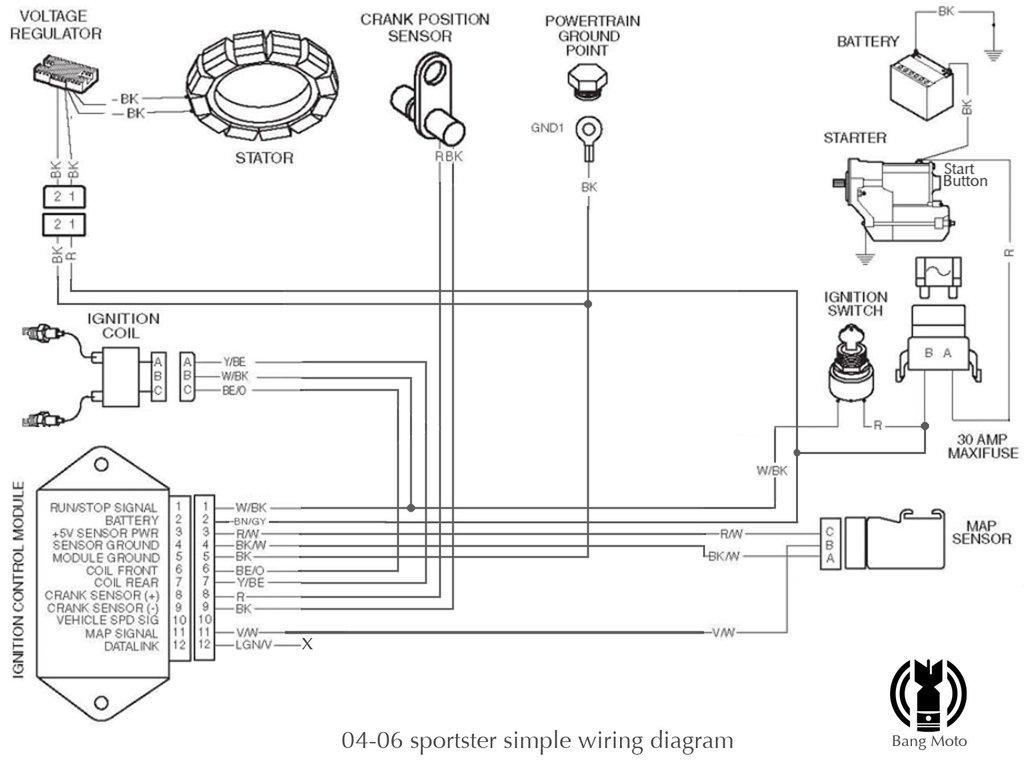 Zz 5166 Basic Harley Wiring Diagram 1974 Download Diagram
