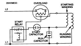 Admirable Split Phase Hermetic Motor Windings And Terminals Wiring Cloud Lukepaidewilluminateatxorg