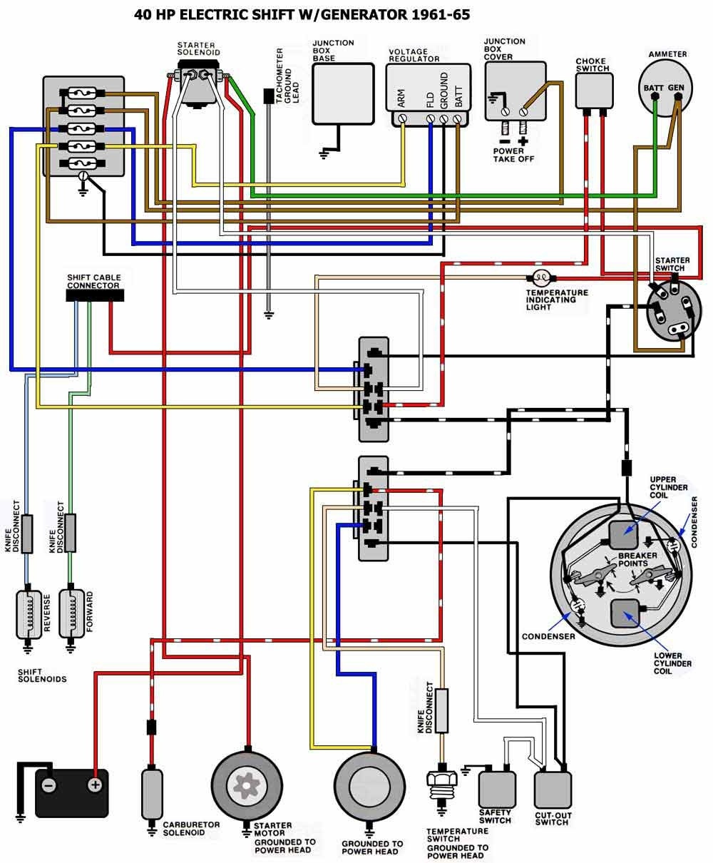 GR_1145] Yamaha Outboard Ignition Switch Wiring Wiring DiagramPapxe Funa Osuri Gue45 Mohammedshrine Librar Wiring 101