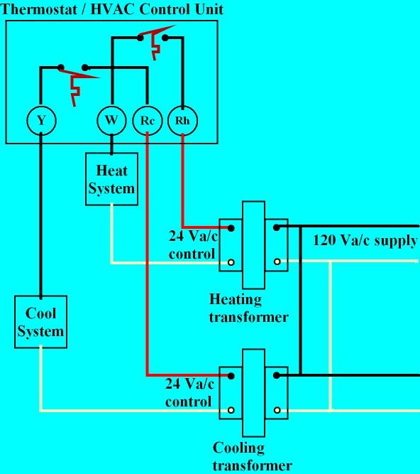 YG_7065] Furnace Thermostat Wiring Diagram On Central Ac Wiring Diagram  Free DiagramYmoon Urga Cette Nnigh Timew Inrebe Mohammedshrine Librar Wiring 101