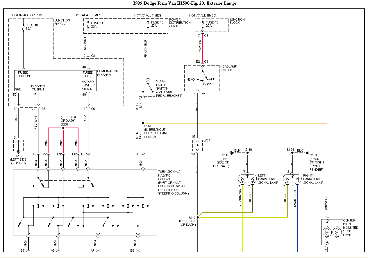 Marvelous Dodge Ram Reverse Light Wiring Diagram Wiring Library Wiring Cloud Cranvenetmohammedshrineorg