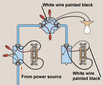 Fantastic Diagram On How To Wire A Light Switch Basic Electronics Wiring Diagram Wiring Cloud Hisonepsysticxongrecoveryedborg