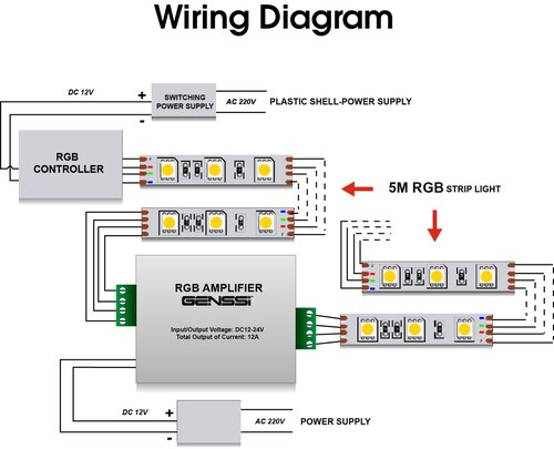 DF_8063] Genssi Led Wiring Harness Wiring DiagramUnnu Vell Rele Mohammedshrine Librar Wiring 101