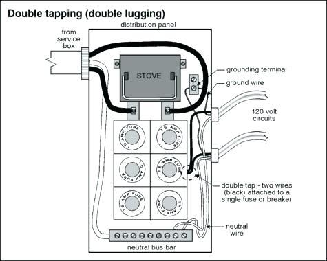 Ba 3269 Fuse Box Breaker Panel Diagram Download Diagram