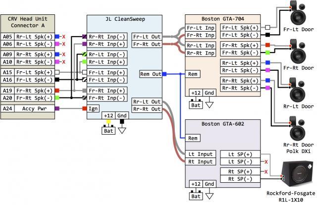 cn_0494] honda cr v wiring diagram blower download diagram  ratag elinu cette mohammedshrine librar wiring 101
