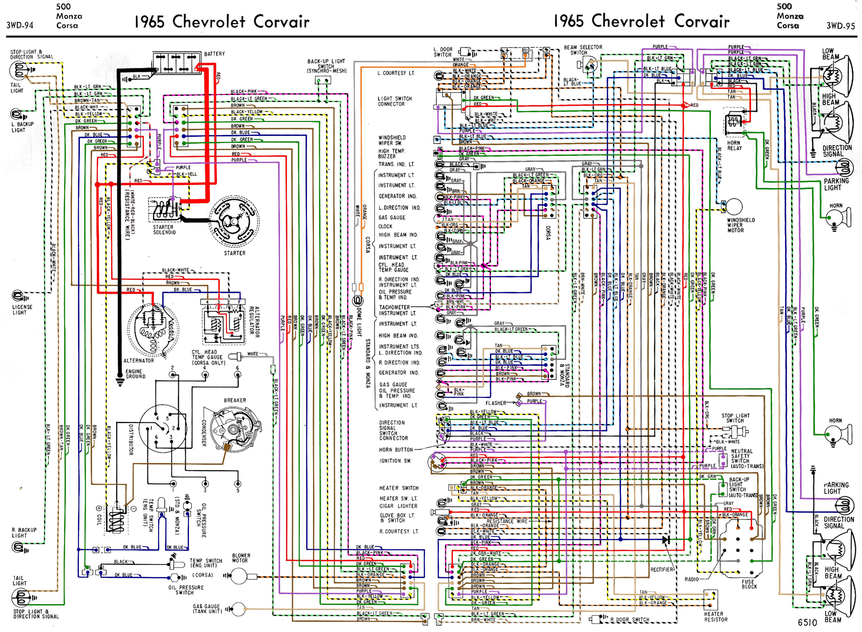 Diagram Engine Wiring Vauxhall