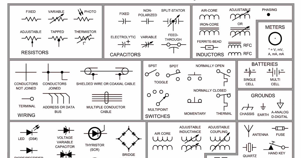 home wiring plan symbols house wiring diagram symbols kandas 19 espressotage de  house wiring diagram symbols kandas