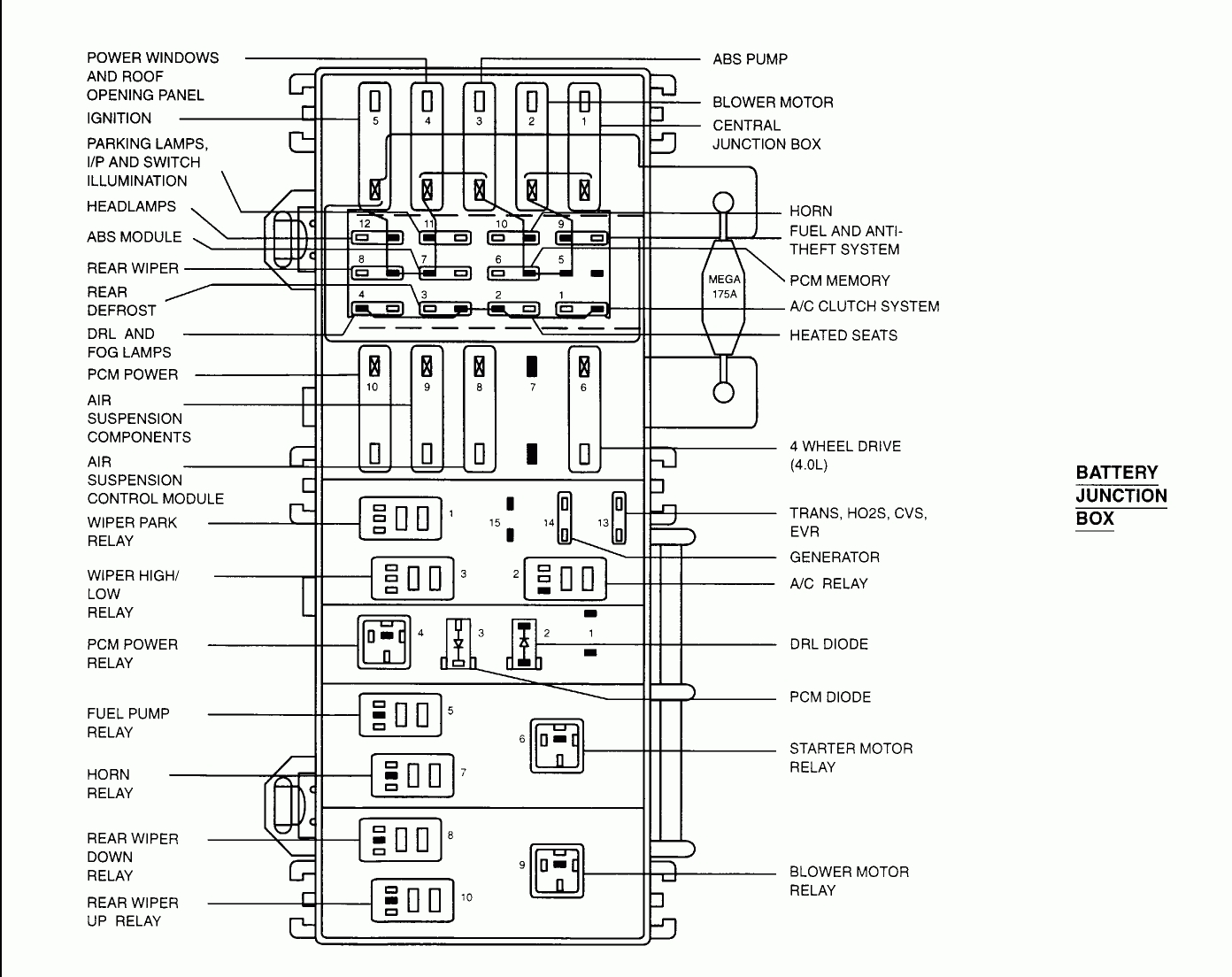 1995 ford explorer fuse diagram 1999 explorer fuse diagram wiring diagram data  1999 explorer fuse diagram wiring