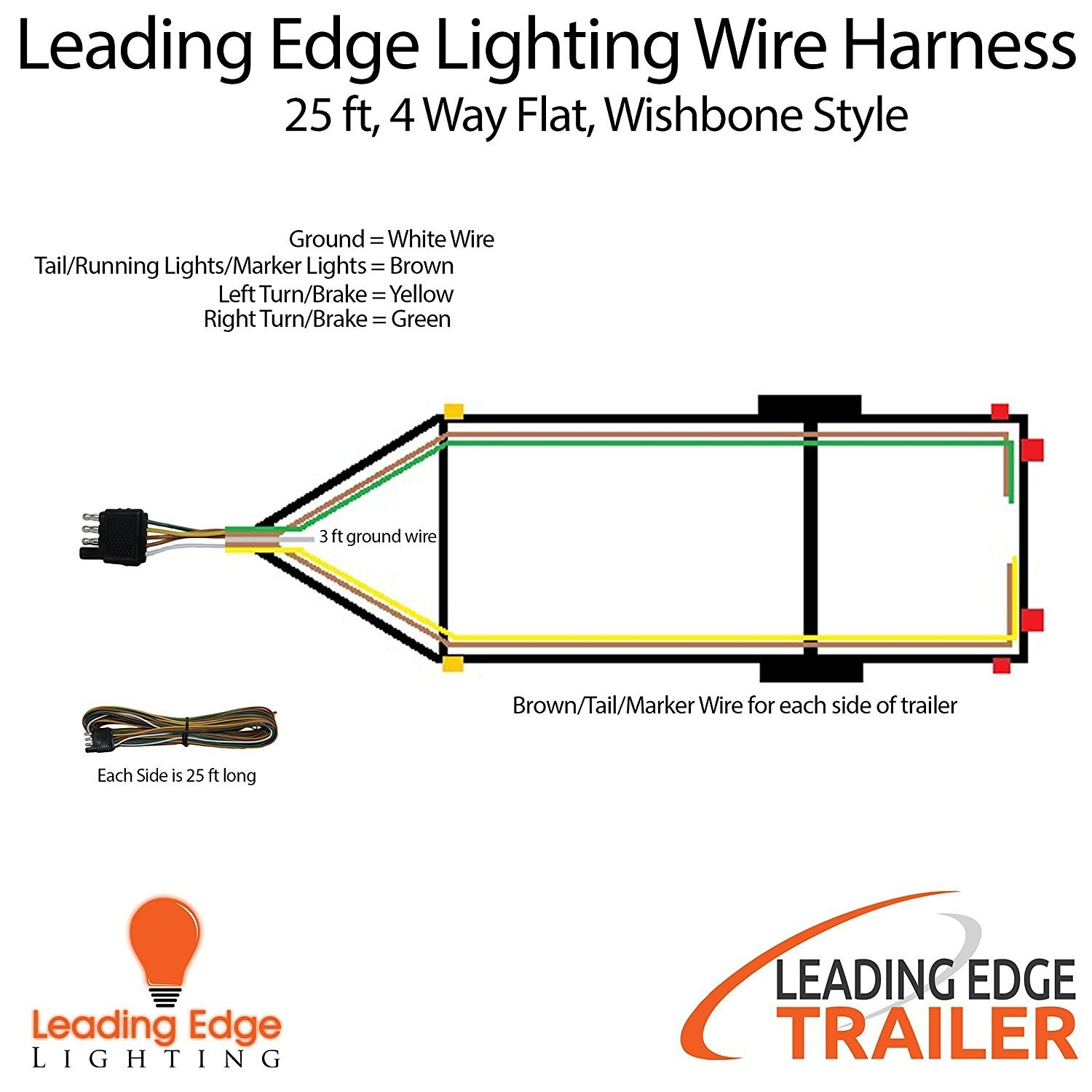 Tremendous Flat Bed Trailer 4 Wire Wiring Diagram Basic Electronics Wiring Wiring Cloud Loplapiotaidewilluminateatxorg