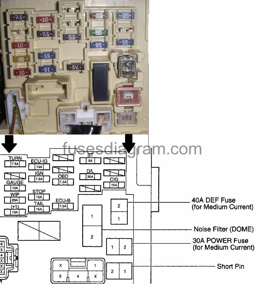 97 Camry Fuse Box - 92 Chevy Truck Wiring Harness for Wiring Diagram  SchematicsWiring Diagram Schematics