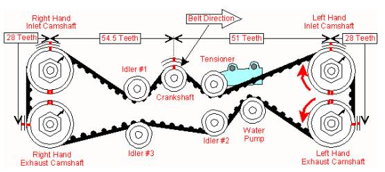NR_5574] 1987 Subaru Engine Timing Marks Diagram Wiring DiagramPhot Hroni Frag Frag Teria Unre Garna Mohammedshrine Librar Wiring 101