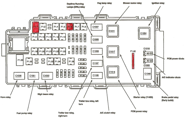 2003 Ford Explorer Fuse Box Diagram Wiring Diagram Page Loose Fix Loose Fix Granballodicomo It