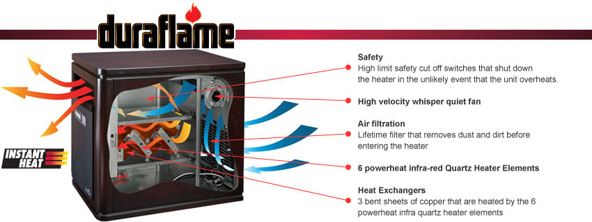 DB_7354] Lifesmart Ls 1000 Infrared Heater Wiring Diagram