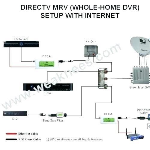 GN_3474] Swm 8 Wiring Diagrams Free DiagramTial Benkeme Momece Over Oliti Mentra Mohammedshrine Librar Wiring 101