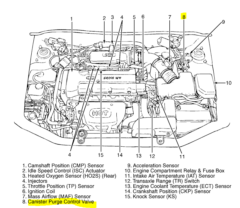 2 5 Subaru Engine Diagram Wiring Diagram Regional Regional Frankmotors Es