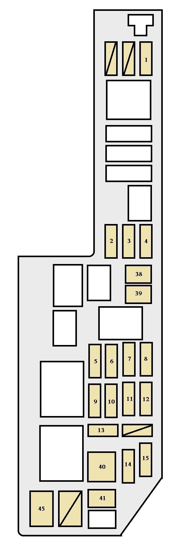 Fuse Box 1998 Toyota Camry - wiring diagram sockets-design -  sockets-design.ristorantegorgodelpo.it | 1998 Camry Fuse Box Location |  | Ristorante Gorgo del Po