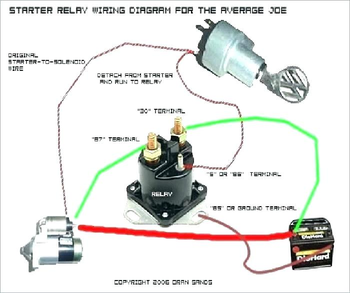 3 pole solenoid wiring diagram ignition switch - yodoo.cawat ...  yodoo.cawat.regiscooking.fr
