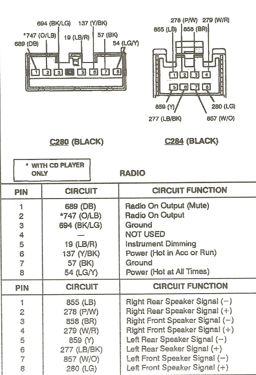 radio wiring for 1997 mustang - wiring diagram and way-drop-a -  way-drop-a.rennella.it  rennella.it