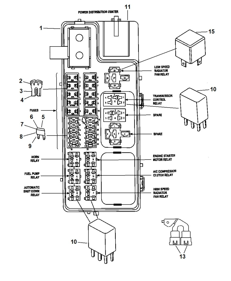 Freightliner Relay And Fuse Panel Diagrams - Wiring Diagram Direct  jest-tiger - jest-tiger.siciliabeb.it | 1990 Freightliner Fuse Diagram |  | jest-tiger.siciliabeb.it