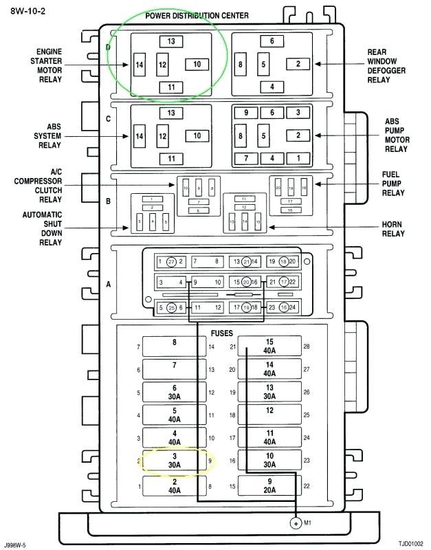 Fine 2002 Jeep Liberty Fuse Box Diagram Dakotanautica Com Wiring Cloud Monangrecoveryedborg