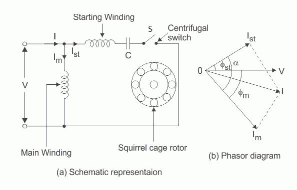 ac motor capacitor start wiring diagram wk 6922  capacitor start run motor wiring diagram website of  start run motor wiring diagram