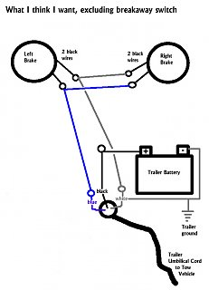 Trailer Wiring Diagrams 7 Pin With Breakaway Circuit Diagram Meaning Hyundaiii Kuharapdrimudapatmengerti Jeanjaures37 Fr