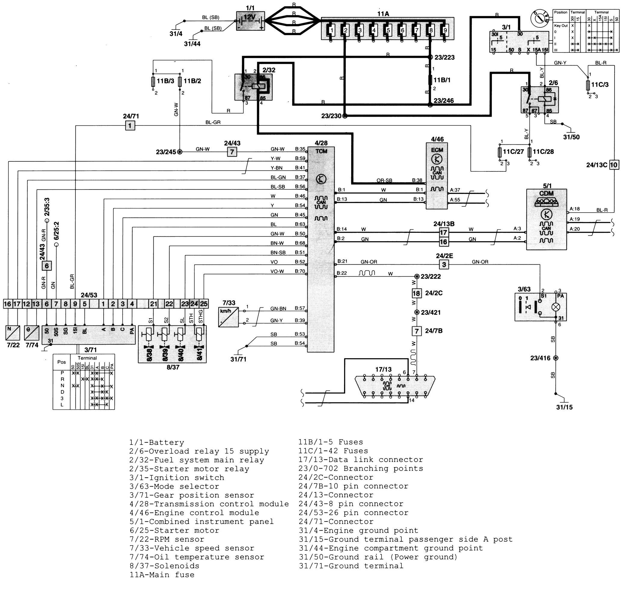 Wiring Diagram Volvo V70 2000 Wiring Diagram Official Official Saleebalocchi It