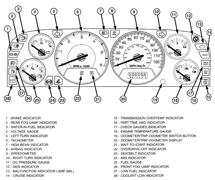 2003 Jeep Liberty Tail Light Wiring Diagram from static-assets.imageservice.cloud