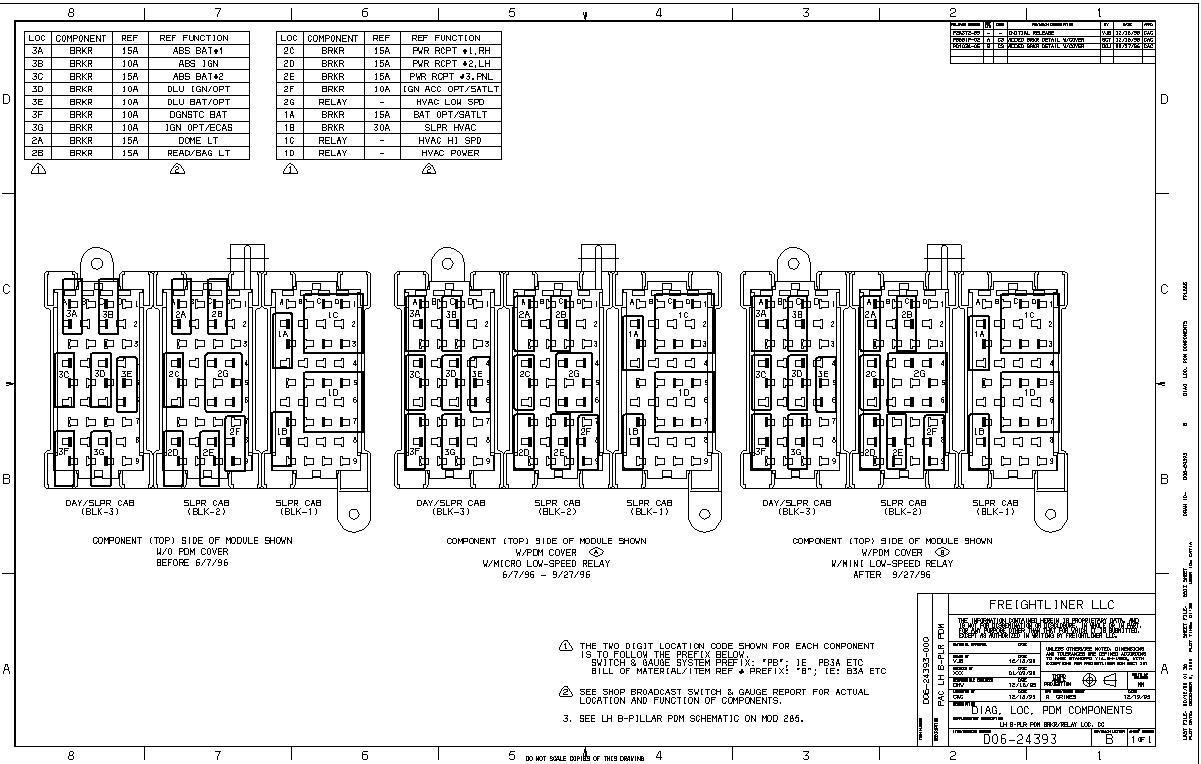 2001 freightliner fl80 wiring diagram free picture fuse box diagram for freightliner fl80 wiring diagram data  fuse box diagram for freightliner fl80