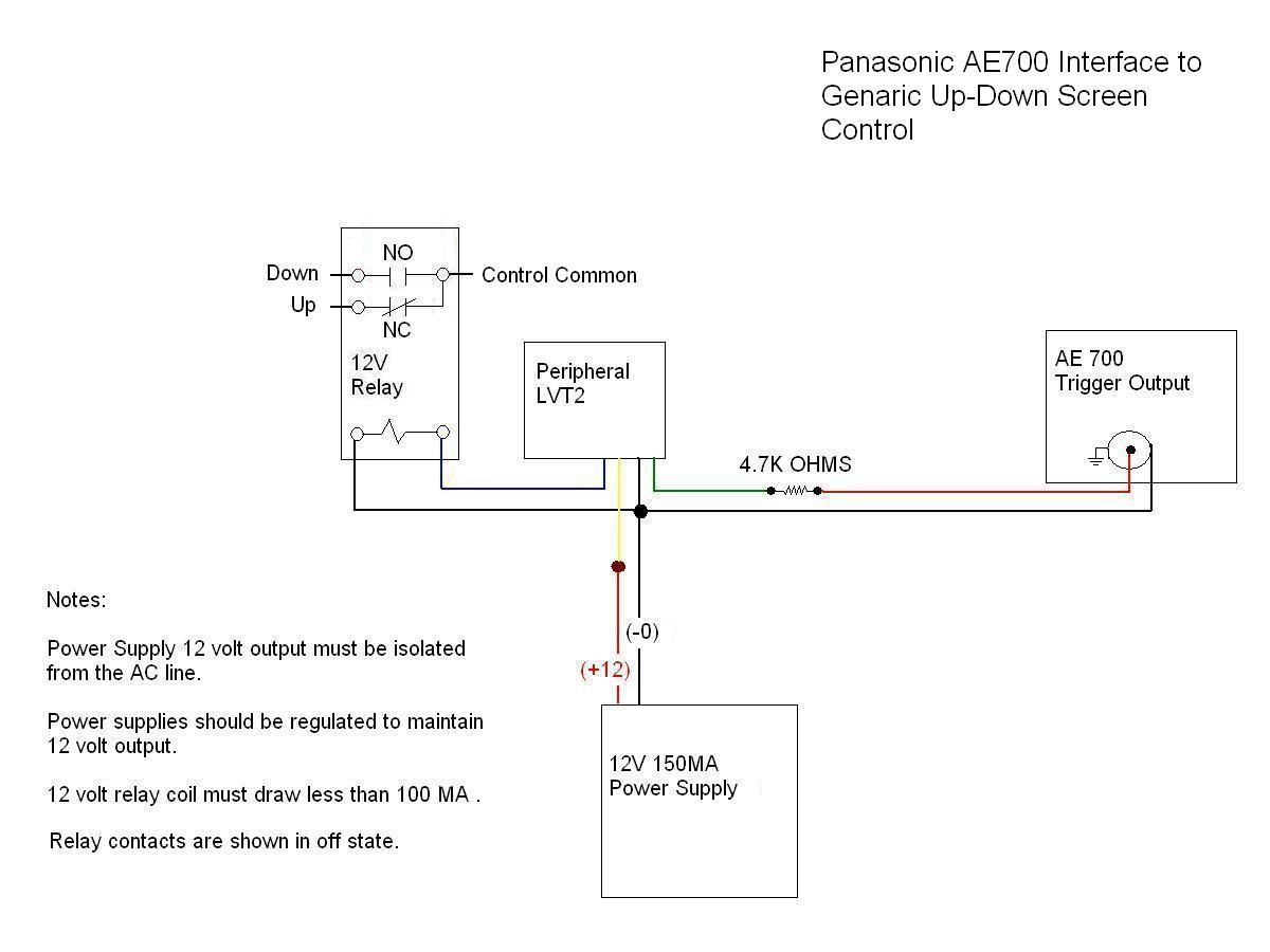 [DIAGRAM_38IS]  AS_7853] Visteon Radio Wiring Harness Schematic Wiring | Visteon Radio Wiring Harness |  | Iosto Phan Pelap Mohammedshrine Librar Wiring 101