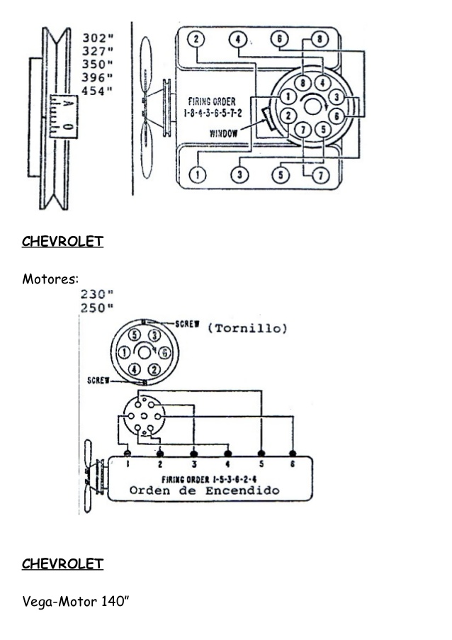 Engine Schematics 1998 Chevy 350 5 7 - Wiring Diagrams Pagesystema-naturae.it