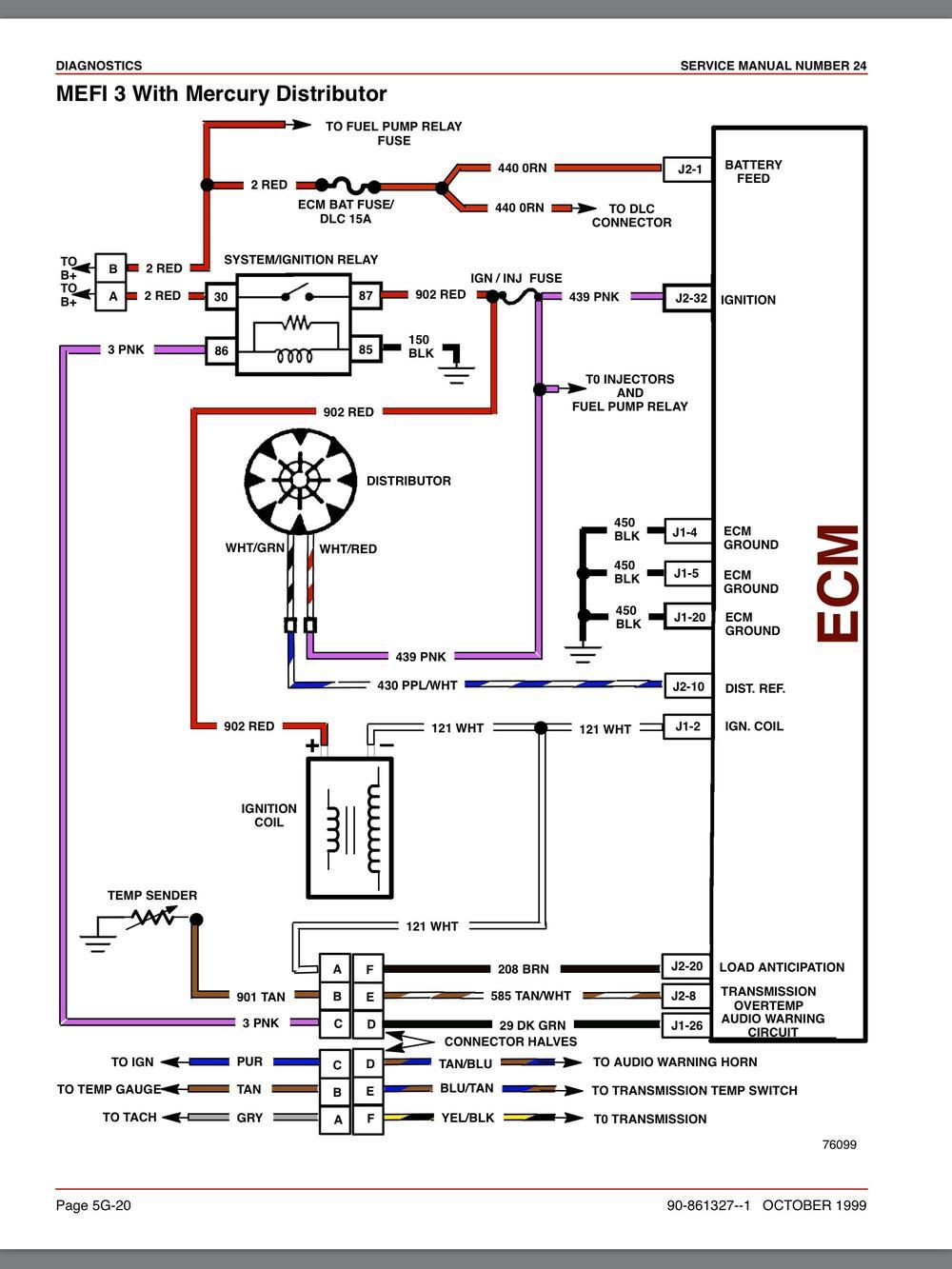 KZ_2935] Mercruiser 350 Mag Wiring DiagramUnho Benkeme Mohammedshrine Librar Wiring 101