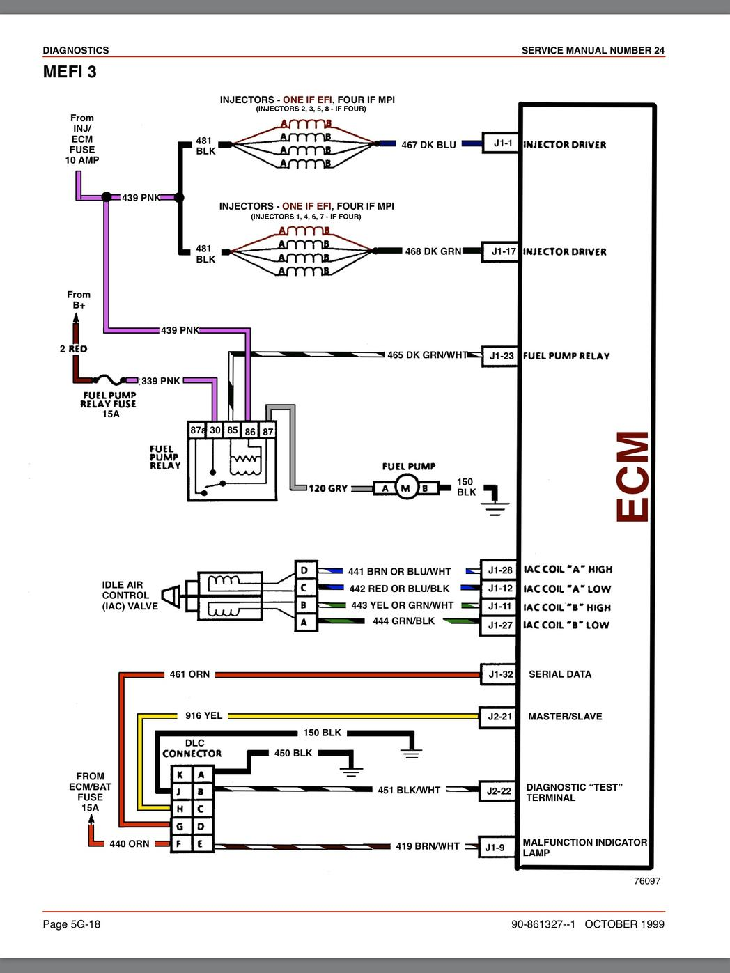 Mefi 4 Wiring Diagram from static-assets.imageservice.cloud
