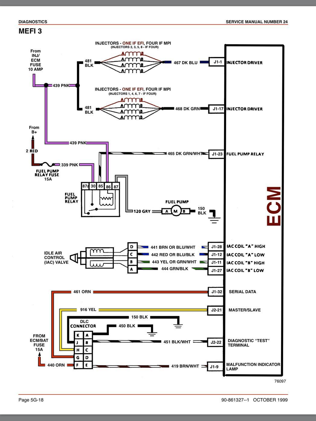 AB_7483] Vortec 350 Wiring Diagram Free Diagram | Vortec Wiring Diagram |  | Nedly Phil Trua Inrebe Abole Ixtu Bemua Dupl Sheox Plan Vira Mohammedshrine  Librar Wiring 101