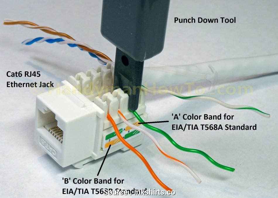 cat5 wiring diagram wall plate australia  wiring diagram