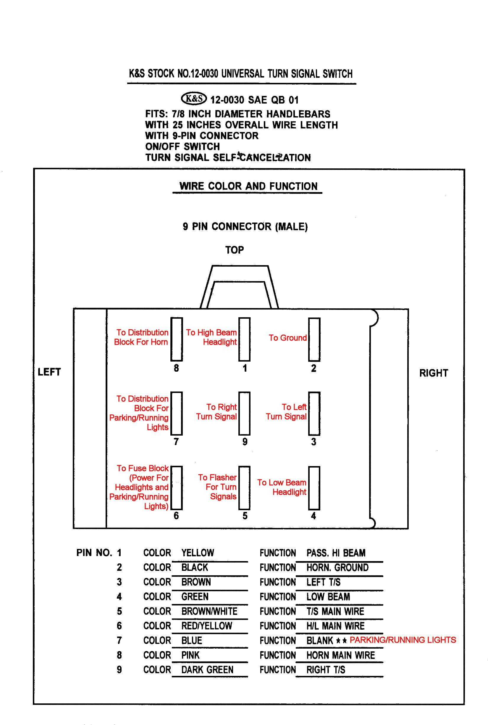 motorcycle turn signal switch wiring diagram rr 9796  handlebar switch wiring diagram wiring diagram  handlebar switch wiring diagram wiring