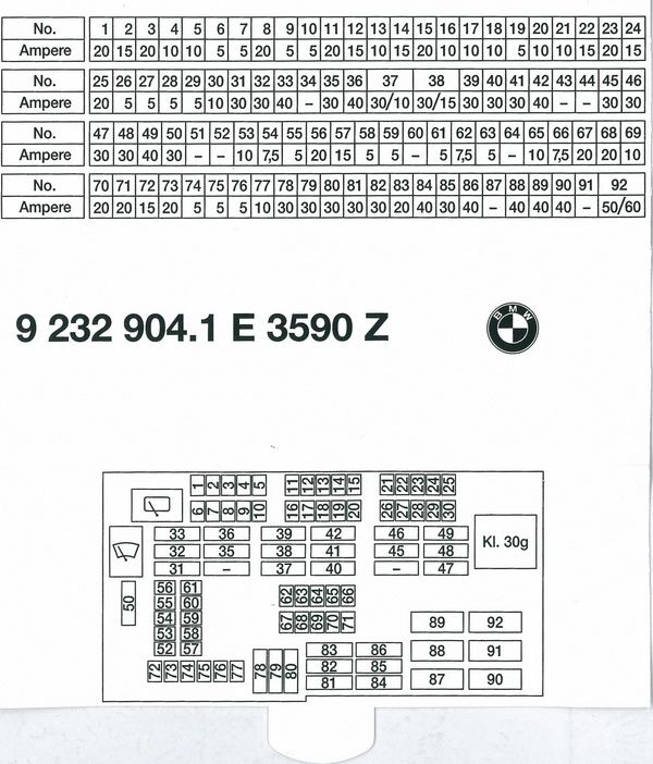 YY_8780] Bmw E84 Fuse Diagram Schematic Wiring | Bmw F10 Fuse Box Diagram |  | Itive Lukep Xero Mohammedshrine Librar Wiring 101