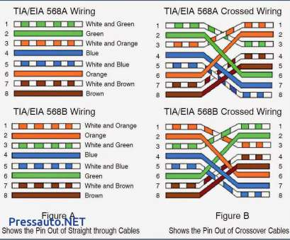 Awesome Cat 5 Wiring Diagram T568B Most T568A T568B Rj45 Cat5E Cat6 Ethernet Wiring Cloud Dulfrecoveryedborg