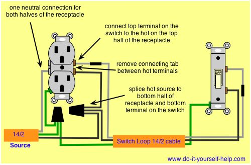 Hh 5634 Wiring An Outlet With One Hot Wire Wiring Diagram
