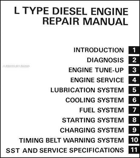 nt5043 1983 toyota pickup wiring diagram free diagram