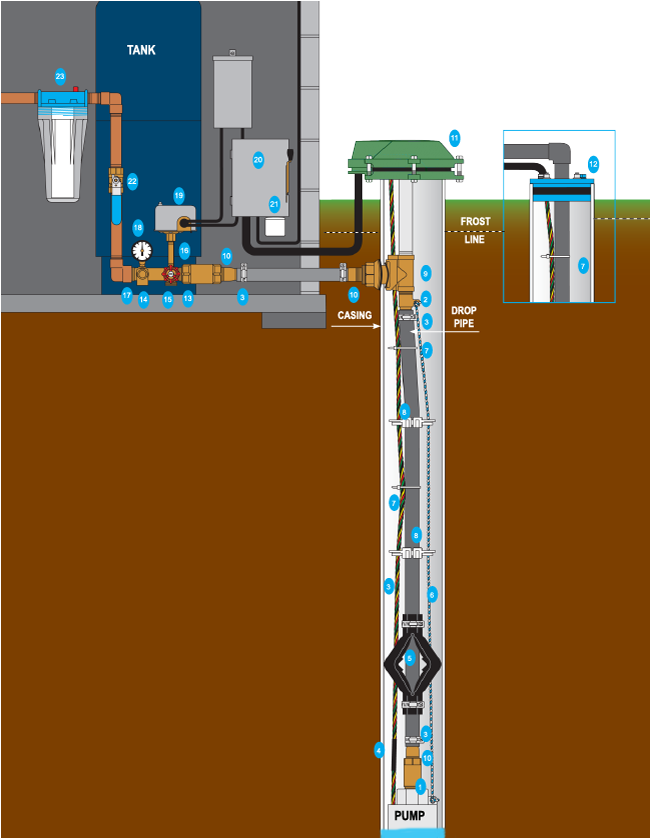 la1101 wire submersible well pump free download wiring