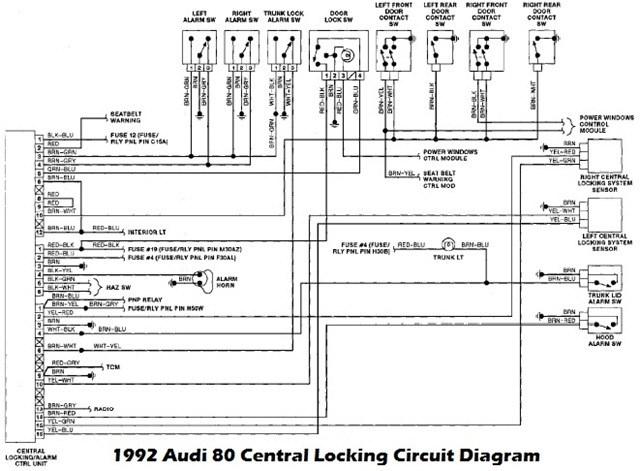 AX_8222] Vw Golf Mk4 Central Locking Wiring Diagram Download DiagramRomet Iness Hemt Bepta Mohammedshrine Librar Wiring 101