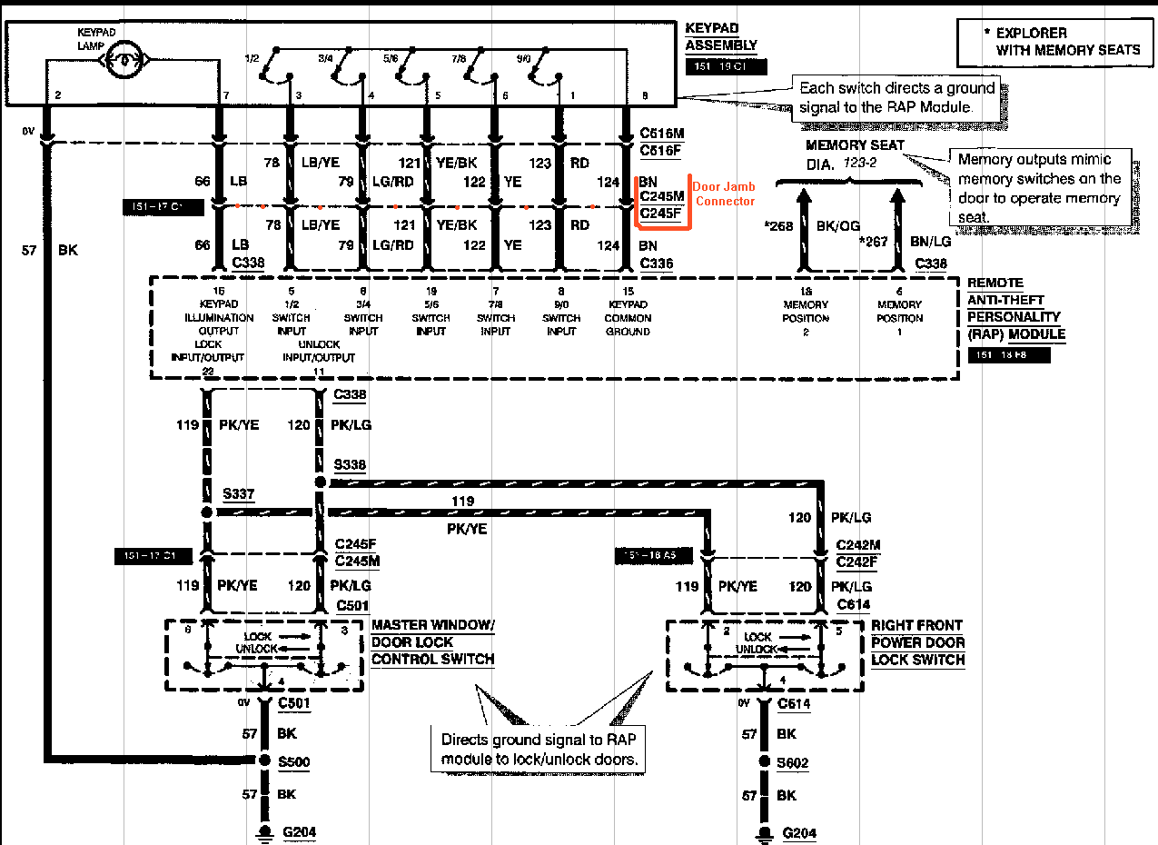 HL_0271] Lock Wiring Diagram Furthermore Keyless Entry System Wiring  Diagram Schematic WiringLlonu Trua Vira Mohammedshrine Librar Wiring 101