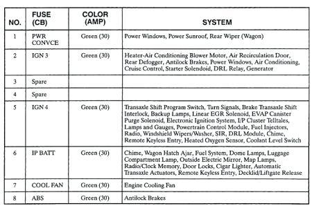gb9310 peugeot 307 central locking wiring diagram download